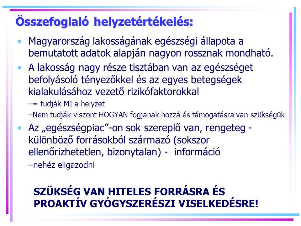 Összefoglaló helyzetértékelés: Magyarország lakosságának egészségi állapota a bemutatott adatok alapján nagyon rossznak mondható.