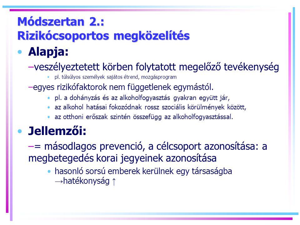 Módszertan 2.: Rizikócsoportos megközelítés Alapja: –veszélyeztetett körben folytatott megelőző tevékenység pl.