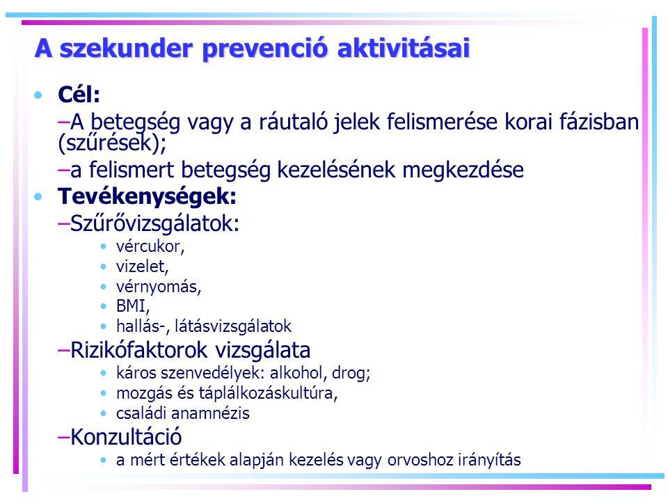 A szekunder prevenció aktivitásai Cél: –A betegség vagy a ráutaló jelek felismerése korai fázisban (szűrések); –a felismert betegség kezelésének megkezdése Tevékenységek: –Szűrővizsgálatok: vércukor, vizelet, vérnyomás, BMI, hallás-, látásvizsgálatok –Rizikófaktorok vizsgálata káros szenvedélyek: alkohol, drog; mozgás és táplálkozáskultúra, családi anamnézis –Konzultáció a mért értékek alapján kezelés vagy orvoshoz irányítás