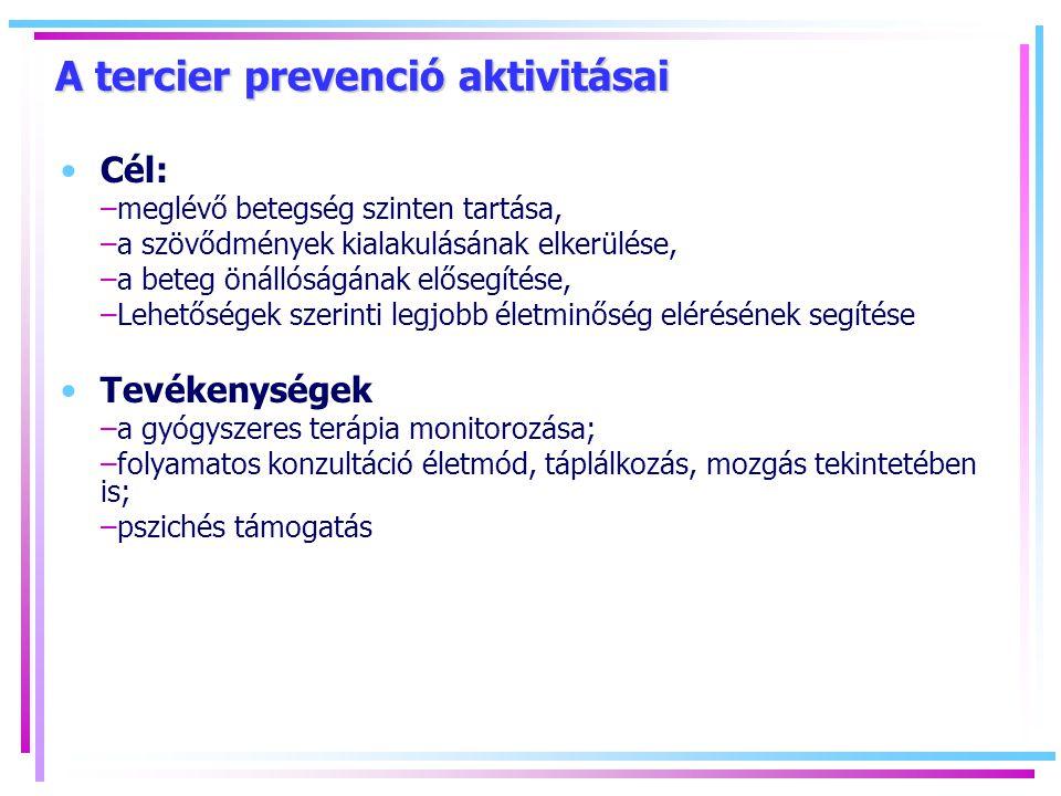 A tercier prevenció aktivitásai Cél: –meglévő betegség szinten tartása, –a szövődmények kialakulásának elkerülése, –a beteg önállóságának elősegítése, –Lehetőségek szerinti legjobb életminőség elérésének segítése Tevékenységek –a gyógyszeres terápia monitorozása; –folyamatos konzultáció életmód, táplálkozás, mozgás tekintetében is; –pszichés támogatás