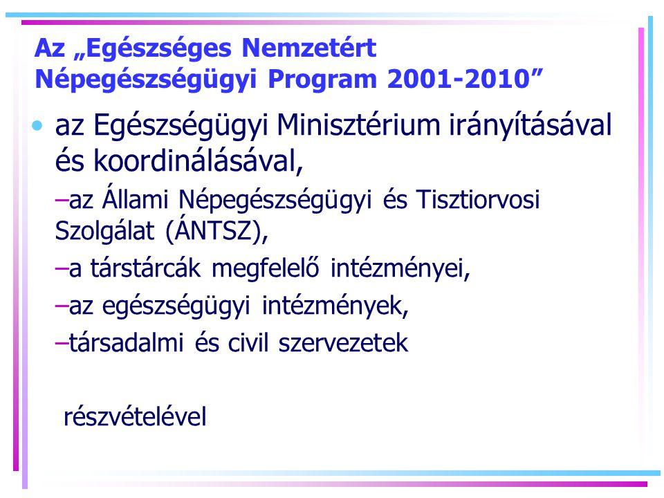"""Az """"Egészséges Nemzetért Népegészségügyi Program 2001-2010 az Egészségügyi Minisztérium irányításával és koordinálásával, –az Állami Népegészségügyi és Tisztiorvosi Szolgálat (ÁNTSZ), –a társtárcák megfelelő intézményei, –az egészségügyi intézmények, –társadalmi és civil szervezetek részvételével"""