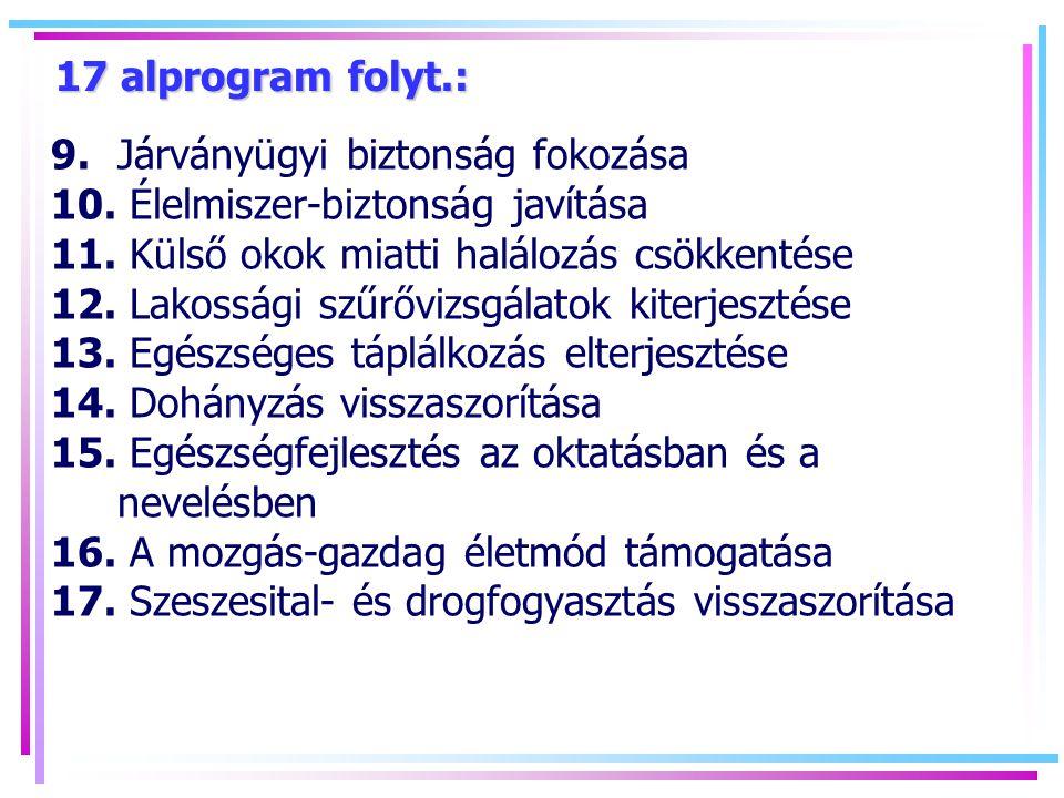 17 alprogram folyt.: 9.Járványügyi biztonság fokozása 10.