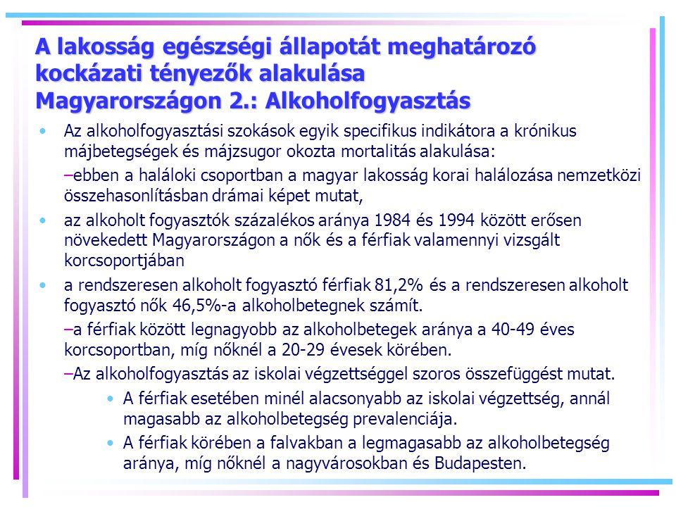 A lakosság egészségi állapotát meghatározó kockázati tényezők alakulása Magyarországon 2.: Alkoholfogyasztás Az alkoholfogyasztási szokások egyik specifikus indikátora a krónikus májbetegségek és májzsugor okozta mortalitás alakulása: –ebben a haláloki csoportban a magyar lakosság korai halálozása nemzetközi összehasonlításban drámai képet mutat, az alkoholt fogyasztók százalékos aránya 1984 és 1994 között erősen növekedett Magyarországon a nők és a férfiak valamennyi vizsgált korcsoportjában a rendszeresen alkoholt fogyasztó férfiak 81,2% és a rendszeresen alkoholt fogyasztó nők 46,5%-a alkoholbetegnek számít.