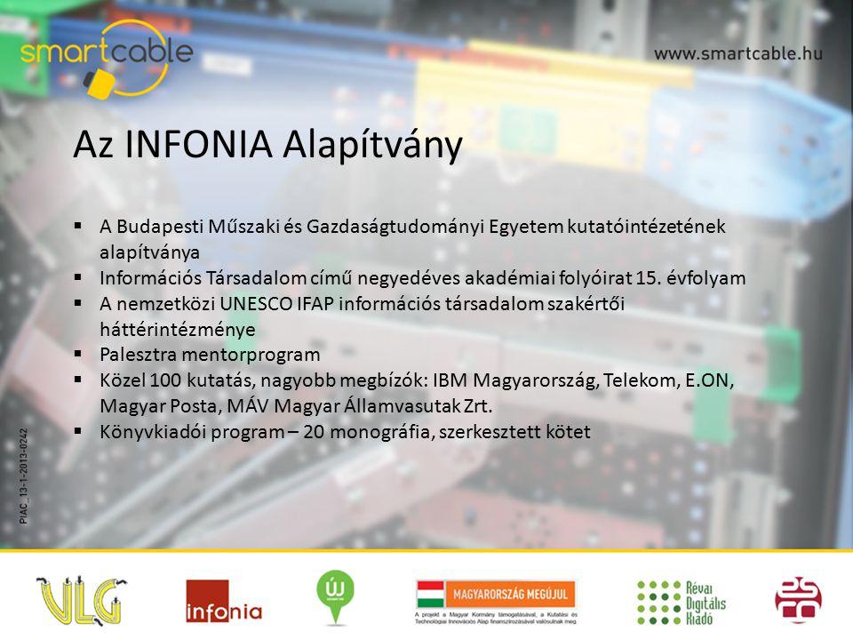 Az INFONIA Alapítvány  A Budapesti Műszaki és Gazdaságtudományi Egyetem kutatóintézetének alapítványa  Információs Társadalom című negyedéves akadém