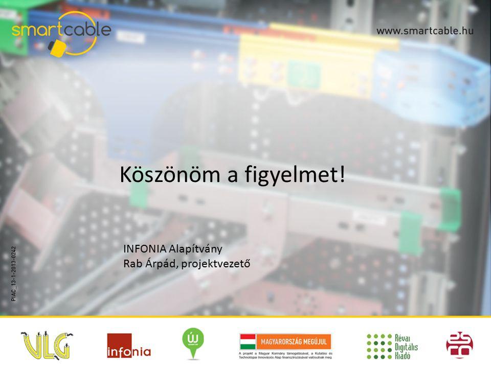 Köszönöm a figyelmet! INFONIA Alapítvány Rab Árpád, projektvezető