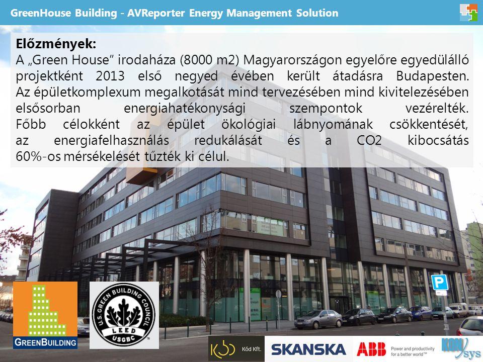 """GreenHouse Building - AVReporter Energy Management Solution Előzmények: A """"Green House irodaháza (8000 m2) Magyarországon egyelőre egyedülálló projektként 2013 első negyed évében került átadásra Budapesten."""