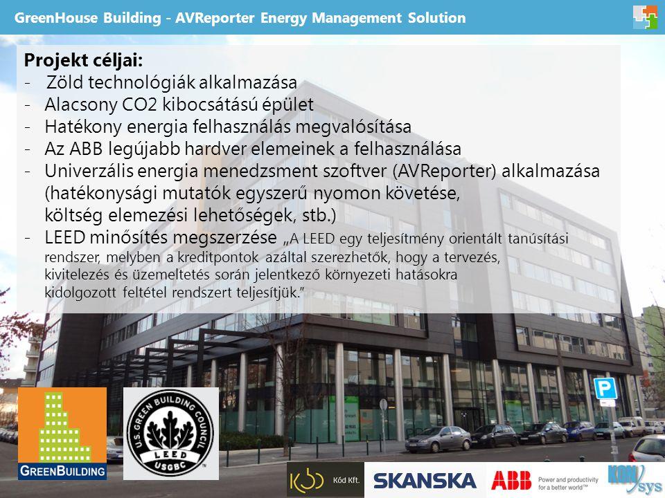 """GreenHouse Building - AVReporter Energy Management Solution Projekt céljai: - Zöld technológiák alkalmazása -Alacsony CO2 kibocsátású épület -Hatékony energia felhasználás megvalósítása -Az ABB legújabb hardver elemeinek a felhasználása -Univerzális energia menedzsment szoftver (AVReporter) alkalmazása (hatékonysági mutatók egyszerű nyomon követése, költség elemezési lehetőségek, stb.) -LEED minősítés megszerzése """" A LEED egy teljesítmény orientált tanúsítási rendszer, melyben a kreditpontok azáltal szerezhetők, hogy a tervezés, kivitelezés és üzemeltetés során jelentkező környezeti hatásokra kidolgozott feltétel rendszert teljesítjük."""