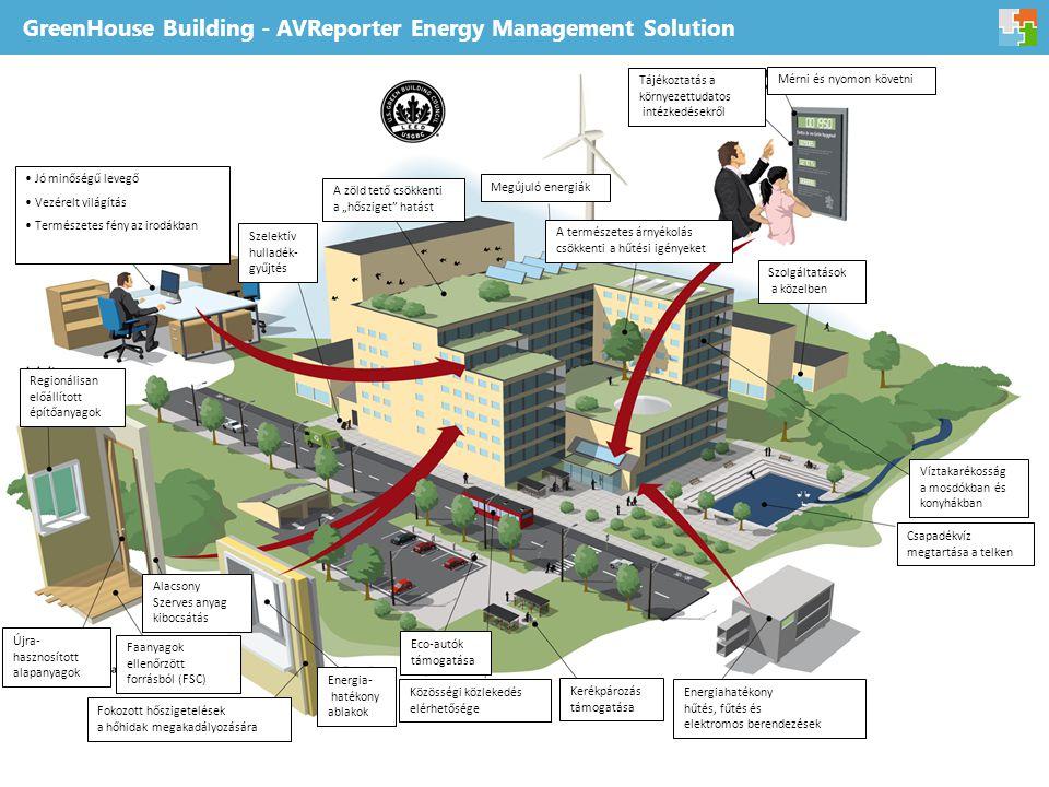 """Jó minőségű levegő Vezérelt világítás Természetes fény az irodákban Szelektív hulladék- gyűjtés A zöld tető csökkenti a """"hősziget hatást Megújuló energiák A természetes árnyékolás csökkenti a hűtési igényeket Tájékoztatás a környezettudatos intézkedésekről Mérni és nyomon követni Víztakarékosság a mosdókban és konyhákban Csapadékvíz megtartása a telken Energiahatékony hűtés, fűtés és elektromos berendezések Kerékpározás támogatása Közösségi közlekedés elérhetősége Eco-autók támogatása Energia- hatékony ablakok Fokozott hőszigetelések a hőhidak megakadályozására Újra- hasznosított alapanyagok Regionálisan előállított építőanyagok Alacsony Szerves anyag kibocsátás Faanyagok ellenőrzött forrásból (FSC) Szolgáltatások a közelben GreenHouse Building - AVReporter Energy Management Solution"""