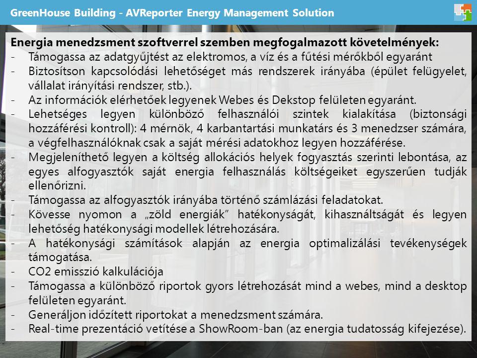 Energia menedzsment szoftverrel szemben megfogalmazott követelmények: -Támogassa az adatgyűjtést az elektromos, a víz és a fűtési mérőkből egyaránt -Biztosítson kapcsolódási lehetőséget más rendszerek irányába (épület felügyelet, vállalat irányítási rendszer, stb.).