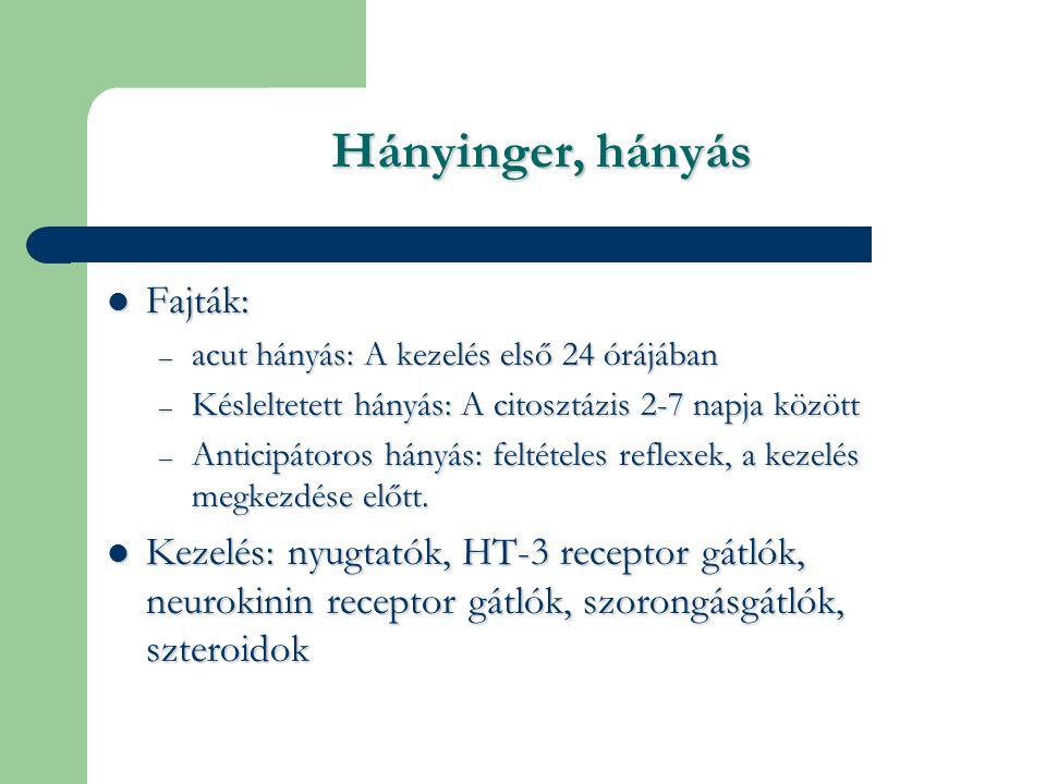 Hányinger, hányás Fajták: Fajták: – acut hányás: A kezelés első 24 órájában – Késleltetett hányás: A citosztázis 2-7 napja között – Anticipátoros hányás: feltételes reflexek, a kezelés megkezdése előtt.