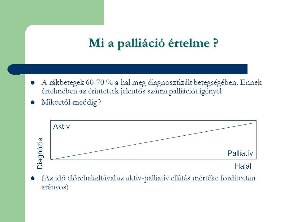 Palliatív orvoslás A palliativ orvoslás, olyan szakellátás, melynek keretében az orvostudomány bármely ágának terápiás megközelítése alkalmazható (gyógyszeres kezelés, sebészet, kemoterápia, sugárkezelés, hormonterápia, immunterápia) azzal a céllal, hogy a terminális betegségben szenvedő ember fizikai és pszichoszociális jólétét biztosítsuk.
