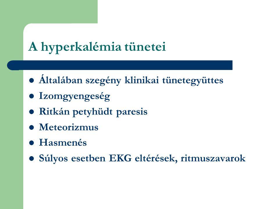 A hyperkalémia tünetei Általában szegény klinikai tünetegyüttes Izomgyengeség Ritkán petyhüdt paresis Meteorizmus Hasmenés Súlyos esetben EKG eltérések, ritmuszavarok