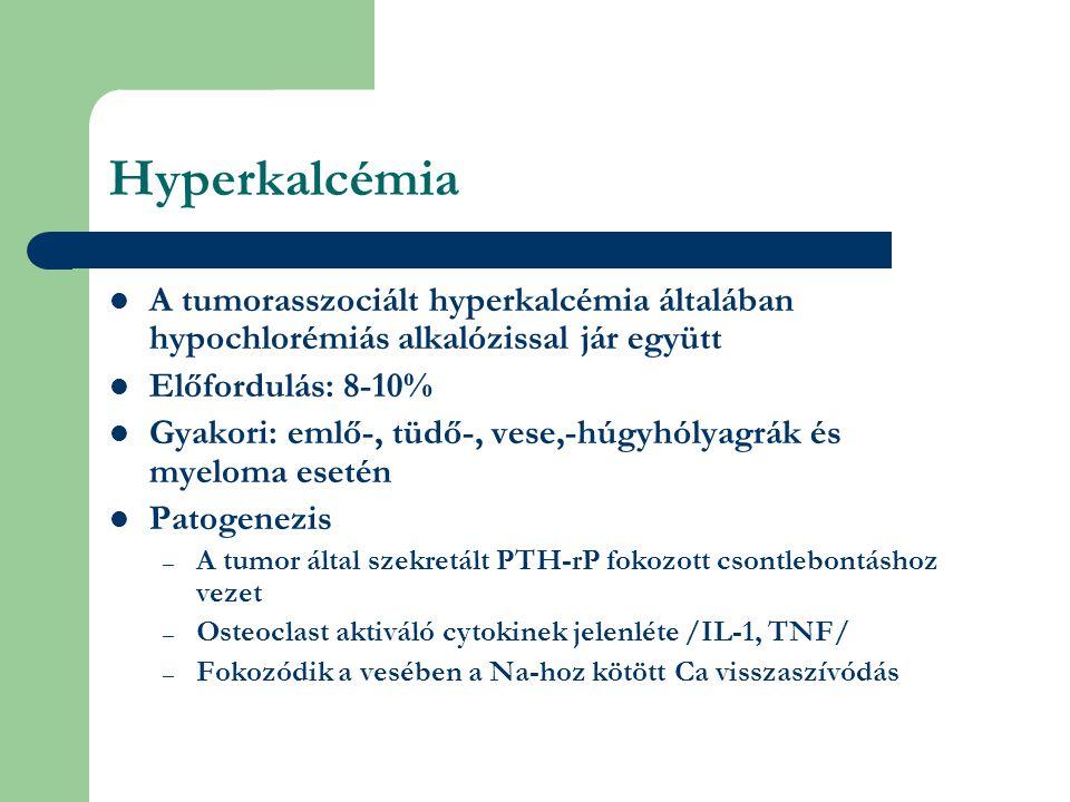 Hyperkalcémia A tumorasszociált hyperkalcémia általában hypochlorémiás alkalózissal jár együtt Előfordulás: 8-10% Gyakori: emlő-, tüdő-, vese,-húgyhólyagrák és myeloma esetén Patogenezis – A tumor által szekretált PTH-rP fokozott csontlebontáshoz vezet – Osteoclast aktiváló cytokinek jelenléte /IL-1, TNF/ – Fokozódik a vesében a Na-hoz kötött Ca visszaszívódás