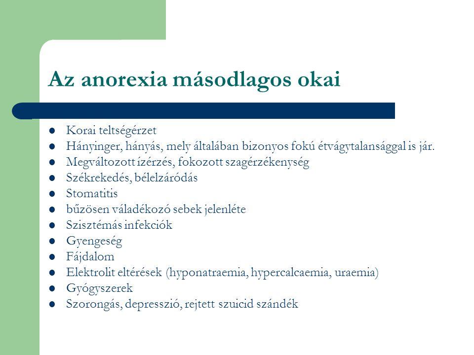Az anorexia másodlagos okai Korai teltségérzet Hányinger, hányás, mely általában bizonyos fokú étvágytalansággal is jár.