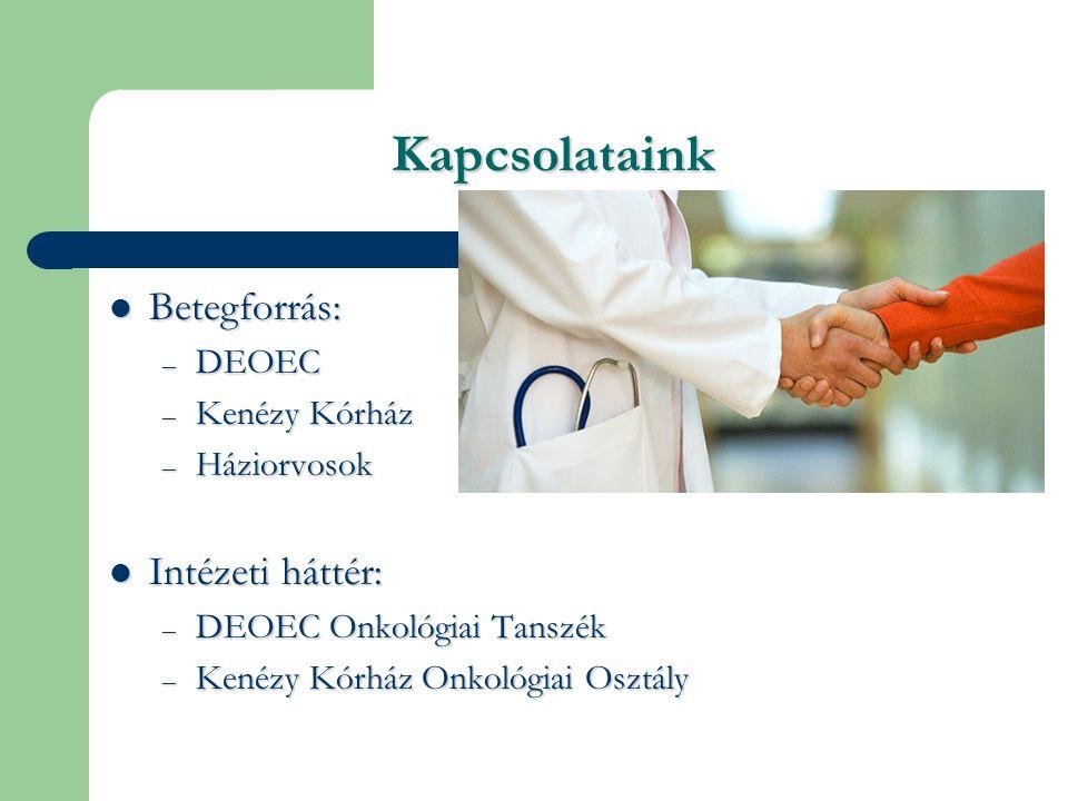 Kapcsolataink Betegforrás: Betegforrás: – DEOEC – Kenézy Kórház – Háziorvosok Intézeti háttér: Intézeti háttér: – DEOEC Onkológiai Tanszék – Kenézy Kórház Onkológiai Osztály