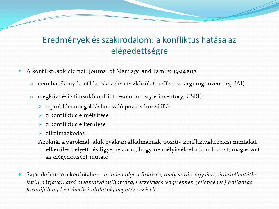 Eredmények és szakirodalom: a konfliktus hatása az elégedettségre A konfliktusok elemei: Journal of Marriage and Family, 1994 aug.