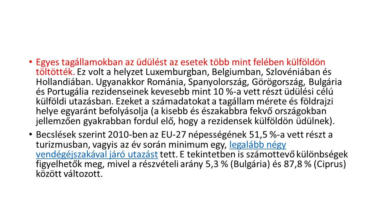 Egyes tagállamokban az üdülést az esetek több mint felében külföldön töltötték. Ez volt a helyzet Luxemburgban, Belgiumban, Szlovéniában és Hollandiáb