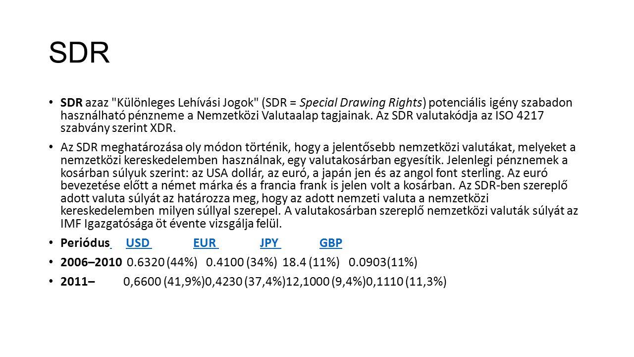 SDR SDR azaz
