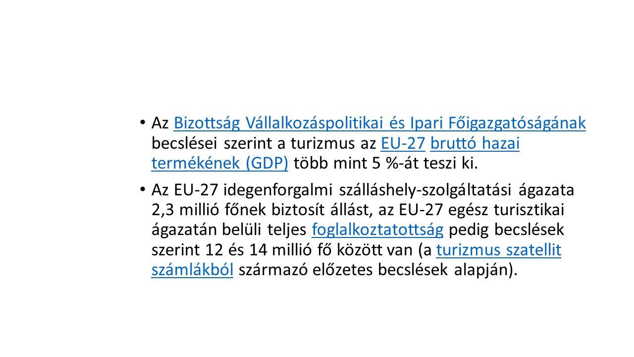 Az Bizottság Vállalkozáspolitikai és Ipari Főigazgatóságának becslései szerint a turizmus az EU-27 bruttó hazai termékének (GDP) több mint 5 %-át tesz