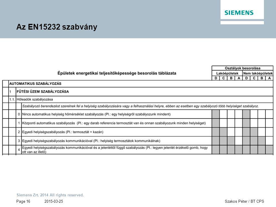 Siemens Zrt. 2014 All rights reserved. Page 16 2015-03-25 Az EN15232 szabvány Szakos Péter / BT CPS