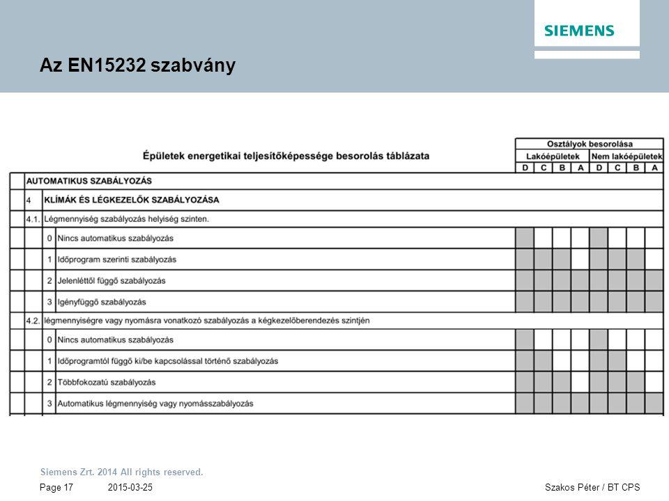 Siemens Zrt. 2014 All rights reserved. Page 17 2015-03-25 Az EN15232 szabvány Szakos Péter / BT CPS