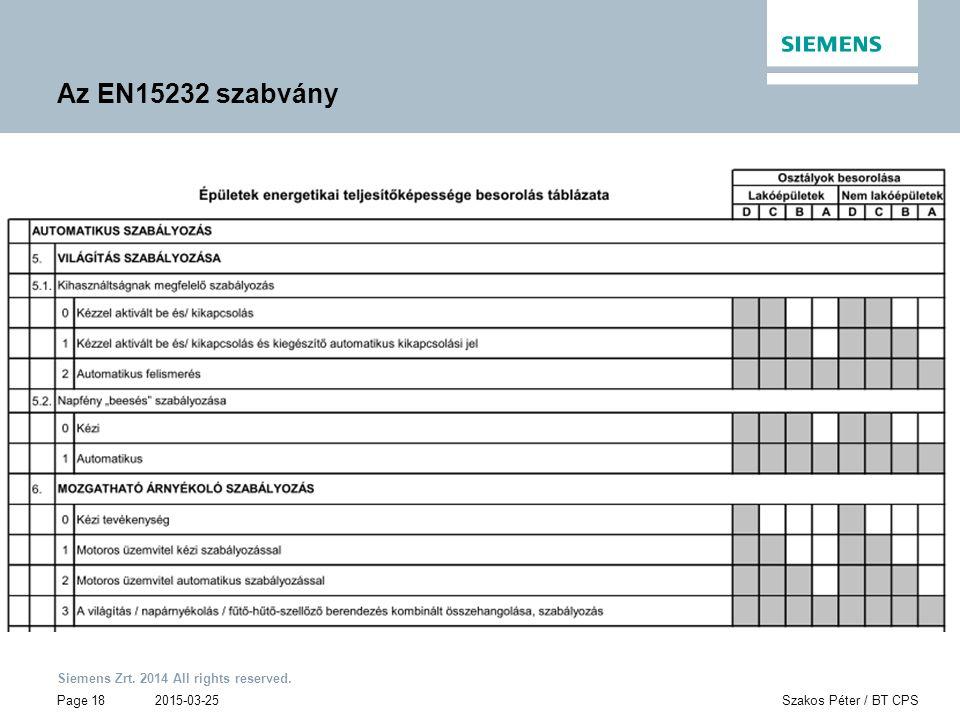 Siemens Zrt. 2014 All rights reserved. Page 18 2015-03-25 Az EN15232 szabvány Szakos Péter / BT CPS