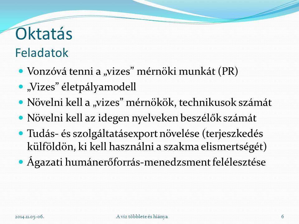 Kutatás Kutatási igények Vízügyi feladatok Felszíni és felszín alatti vizek mennyisége és minősége Kutatási feladatok Alapkutatás (10-20%) Alkalmazott kutatás (80-90%) Kutatás finanszírozás Pályázati pénzek (OP, EU) Kutatás koordináció K+F stratégia.