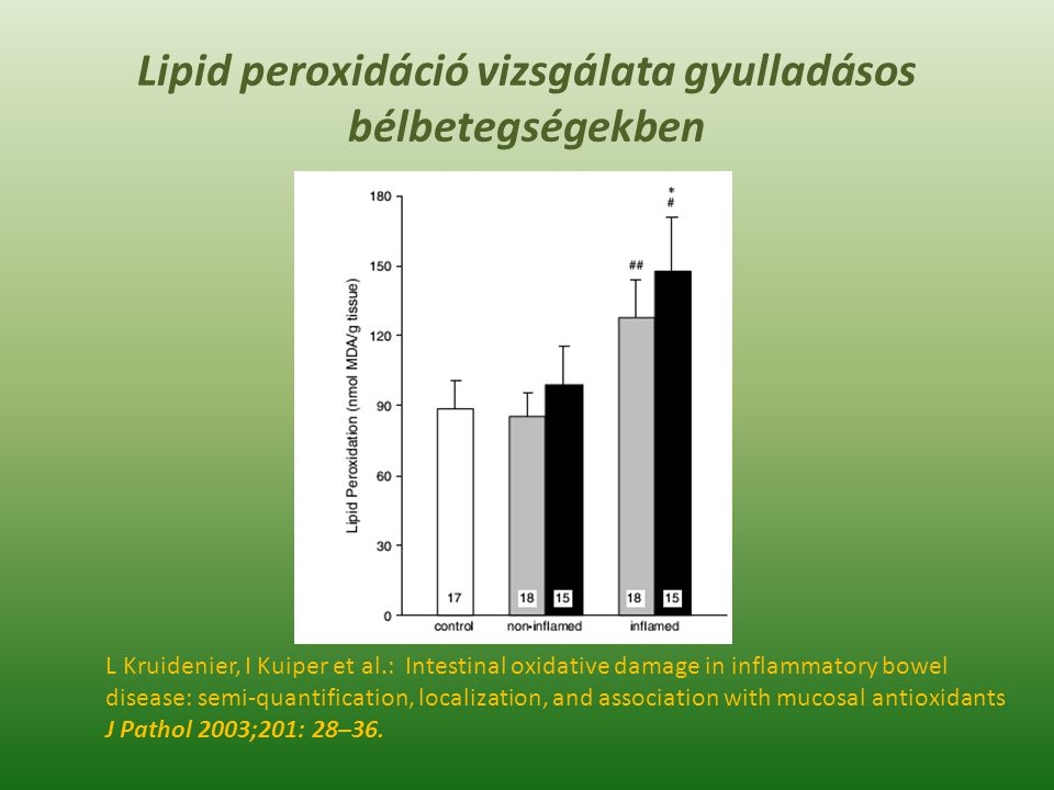 Lipid peroxidáció vizsgálata gyulladásos bélbetegségekben L Kruidenier, I Kuiper et al.: Intestinal oxidative damage in inflammatory bowel disease: semi-quantification, localization, and association with mucosal antioxidants J Pathol 2003;201: 28–36.