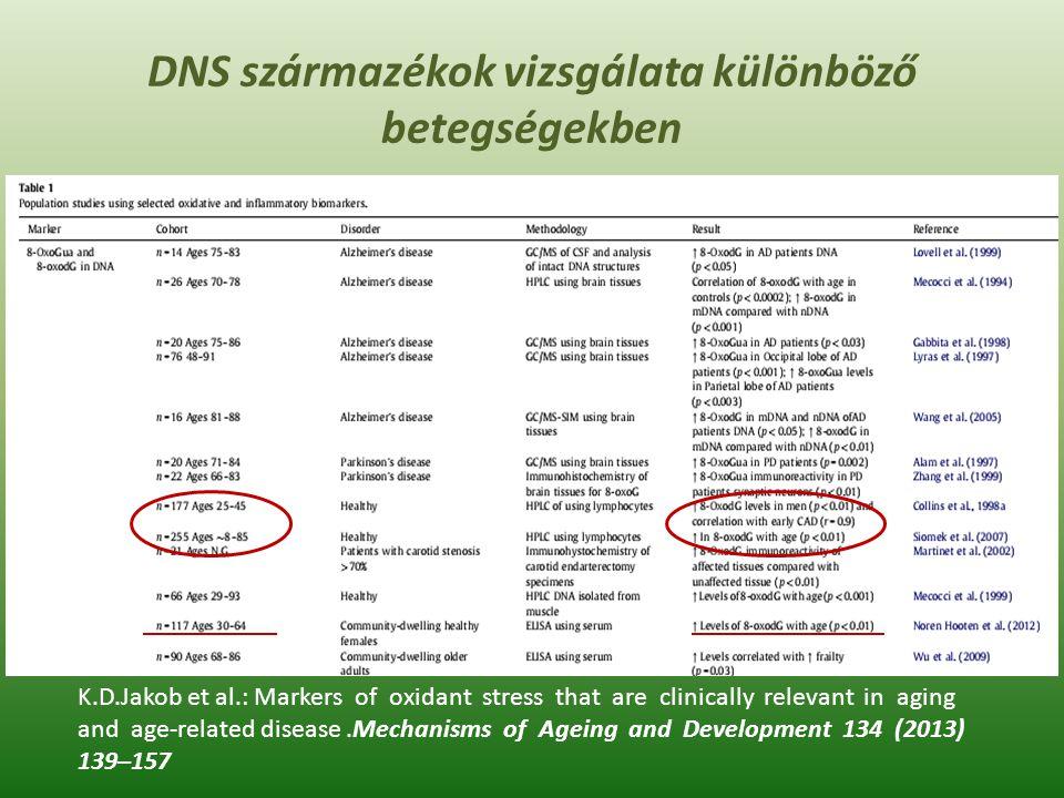 K.D.Jakob et al.: Markers of oxidant stress that are clinically relevant in aging and age-related disease.Mechanisms of Ageing and Development 134 (2013) 139–157 DNS származékok vizsgálata különböző betegségekben