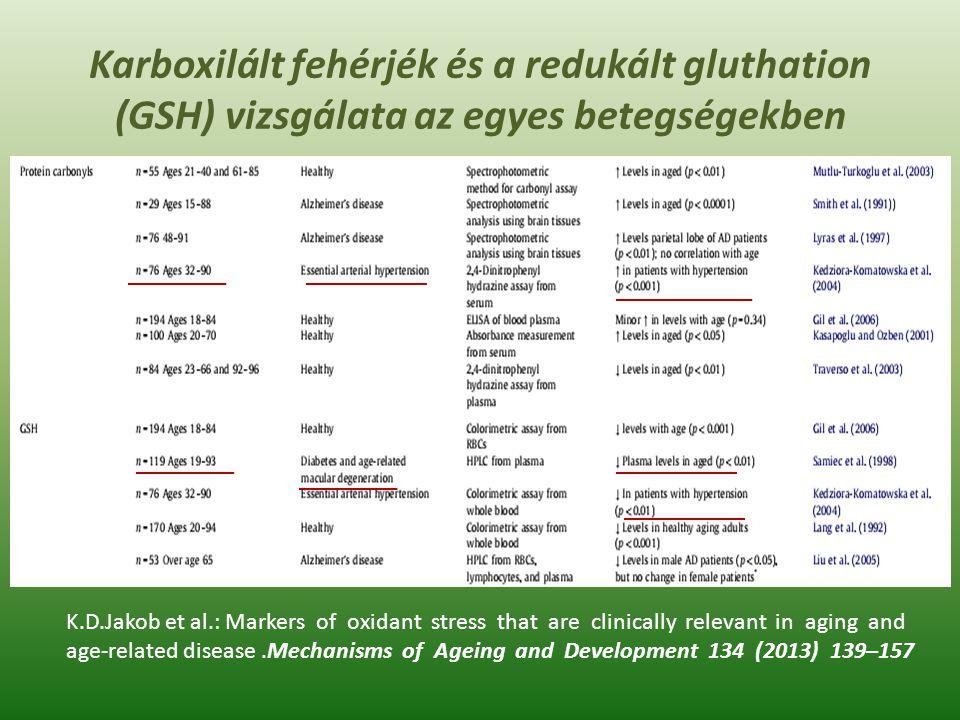 Karboxilált fehérjék és a redukált gluthation (GSH) vizsgálata az egyes betegségekben K.D.Jakob et al.: Markers of oxidant stress that are clinically