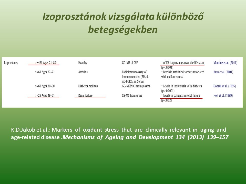 Izoprosztánok vizsgálata különböző betegségekben K.D.Jakob et al.: Markers of oxidant stress that are clinically relevant in aging and age-related disease.Mechanisms of Ageing and Development 134 (2013) 139–157