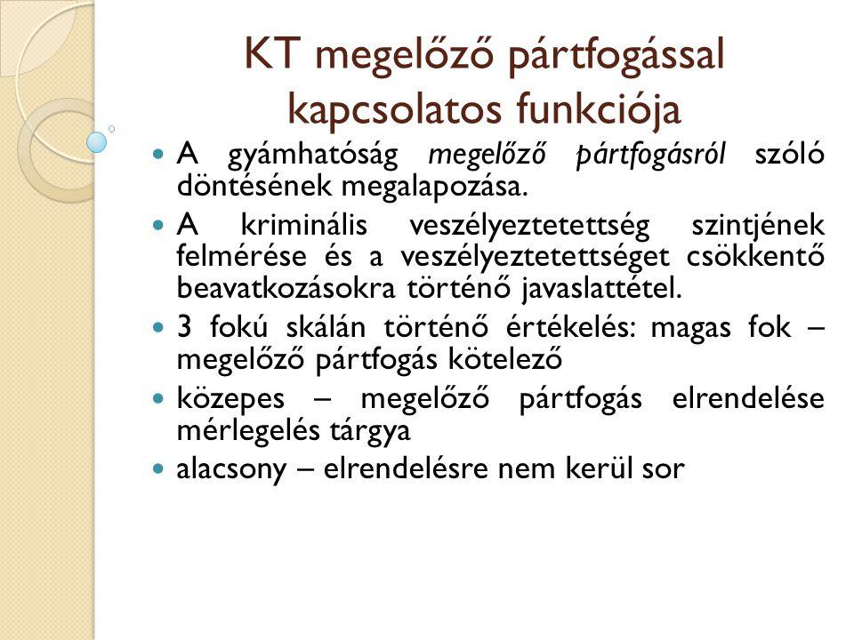 KT megelőző pártfogással kapcsolatos funkciója A gyámhatóság megelőző pártfogásról szóló döntésének megalapozása. A kriminális veszélyeztetettség szin