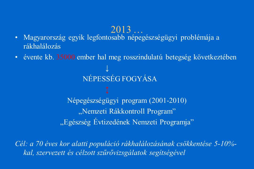 2013 … Magyarország egyik legfontosabb népegészségügyi problémája a rákhalálozás évente kb.