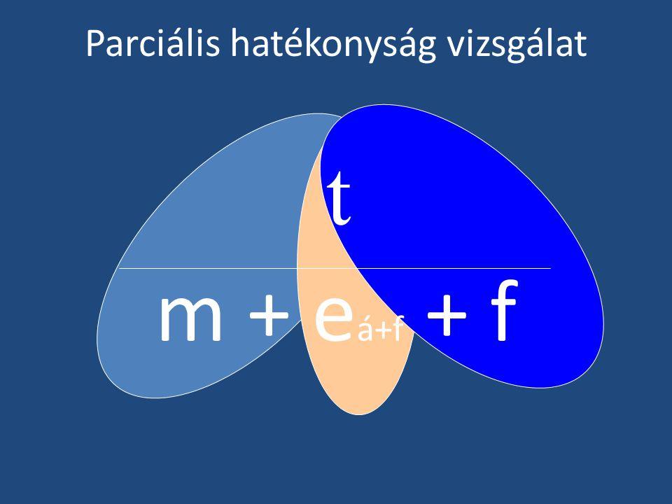 Mutatói : Naturális számlálóban és nevezőben is naturális mérőszámok Értékbeni számlálóban és nevezőben is értékbeni számadatok Vegyes a fentiek kombinációjával kialakított mutatók