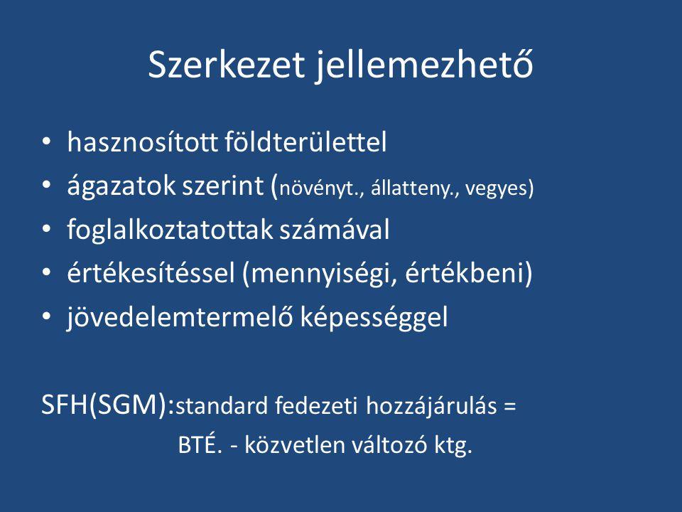 Szerkezet jellemezhető hasznosított földterülettel ágazatok szerint ( növényt., állatteny., vegyes) foglalkoztatottak számával értékesítéssel (mennyiségi, értékbeni) jövedelemtermelő képességgel SFH(SGM): standard fedezeti hozzájárulás = BTÉ.