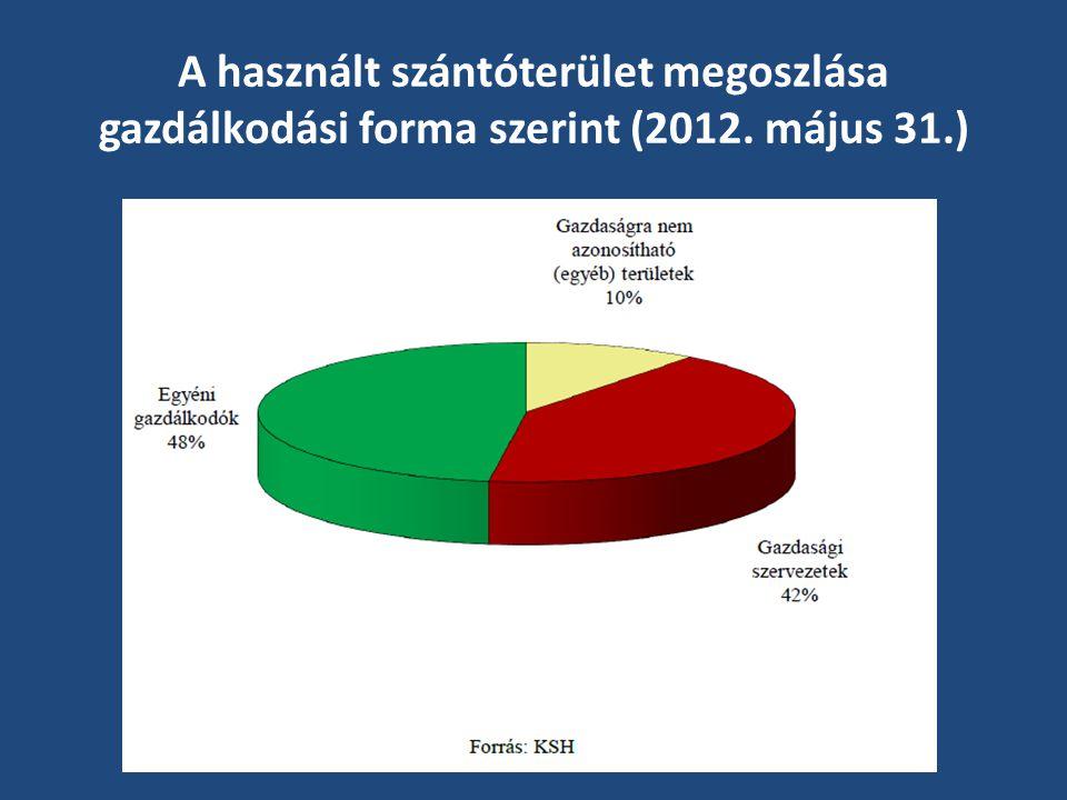 A használt szántóterület megoszlása gazdálkodási forma szerint (2012. május 31.)