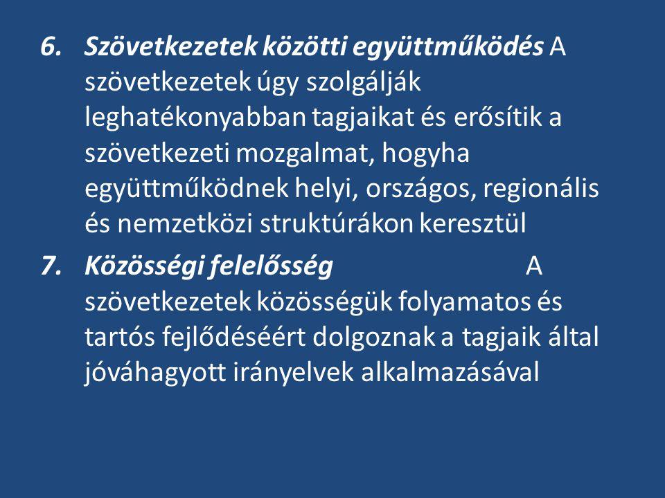 6.Szövetkezetek közötti együttműködés A szövetkezetek úgy szolgálják leghatékonyabban tagjaikat és erősítik a szövetkezeti mozgalmat, hogyha együttműködnek helyi, országos, regionális és nemzetközi struktúrákon keresztül 7.Közösségi felelősség A szövetkezetek közösségük folyamatos és tartós fejlődéséért dolgoznak a tagjaik által jóváhagyott irányelvek alkalmazásával