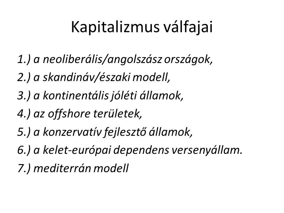 Kapitalizmus válfajai 1.) a neoliberális/angolszász országok, 2.) a skandináv/északi modell, 3.) a kontinentális jóléti államok, 4.) az offshore terül