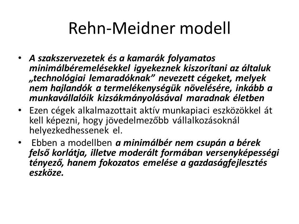 """Rehn-Meidner modell A szakszervezetek és a kamarák folyamatos minimálbéremelésekkel igyekeznek kiszorítani az általuk """"technológiai lemaradóknak"""" neve"""