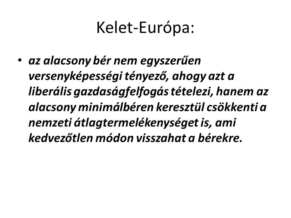 Kelet-Európa: az alacsony bér nem egyszerűen versenyképességi tényező, ahogy azt a liberális gazdaságfelfogás tételezi, hanem az alacsony minimálbéren