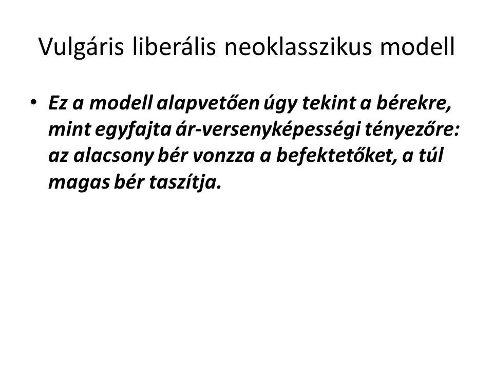 Vulgáris liberális neoklasszikus modell Ez a modell alapvetően úgy tekint a bérekre, mint egyfajta ár-versenyképességi tényezőre: az alacsony bér vonz