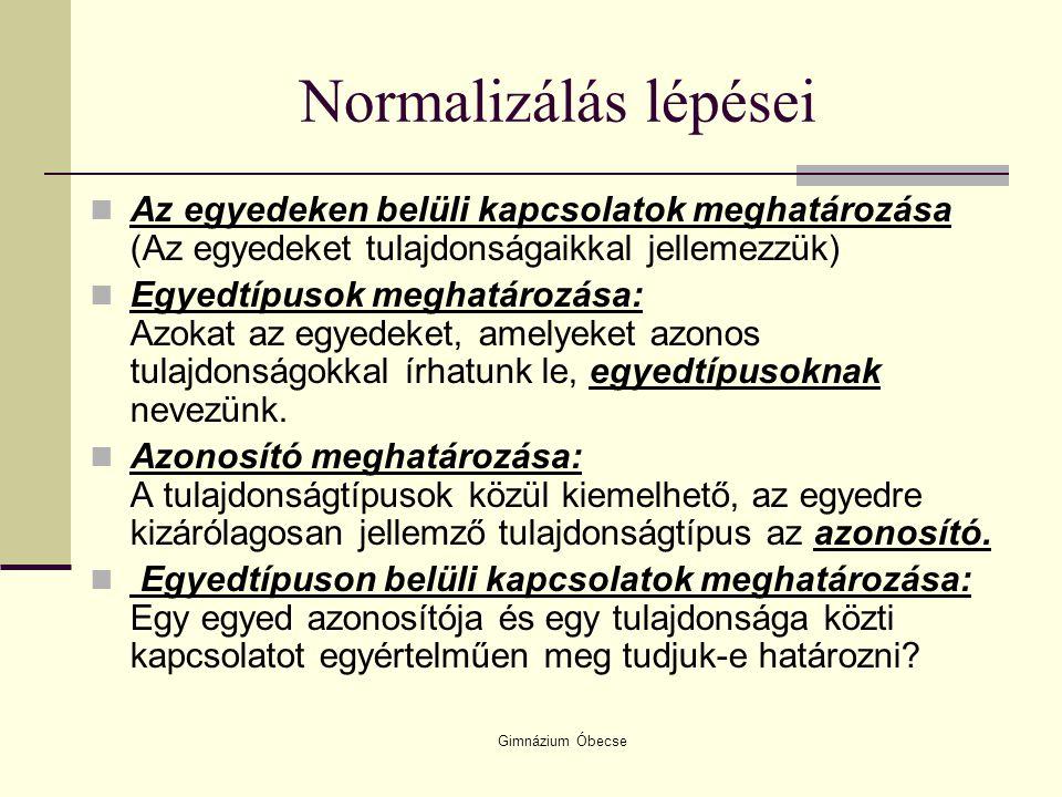 Gimnázium Óbecse Normalizálás lépései Az egyedeken belüli kapcsolatok meghatározása (Az egyedeket tulajdonságaikkal jellemezzük) Egyedtípusok meghatár