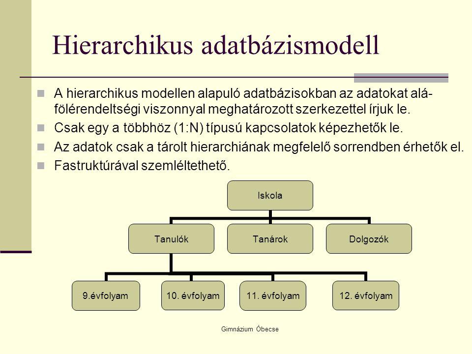 Gimnázium Óbecse Hierarchikus adatbázismodell A hierarchikus modellen alapuló adatbázisokban az adatokat alá- fölérendeltségi viszonnyal meghatározott