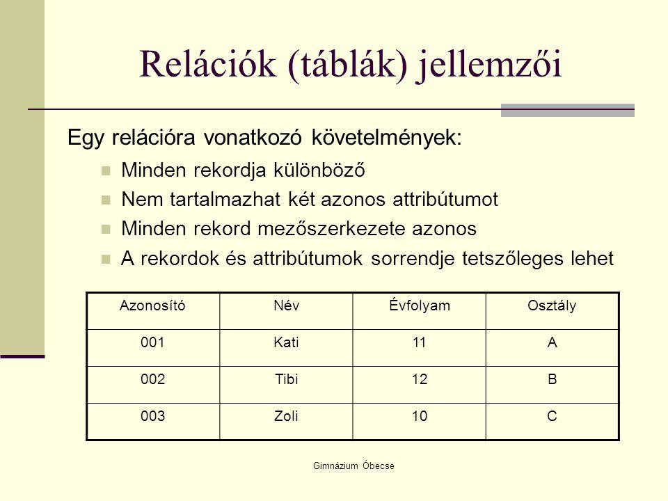 Gimnázium Óbecse Relációk (táblák) jellemzői Egy relációra vonatkozó követelmények: Minden rekordja különböző Nem tartalmazhat két azonos attribútumot