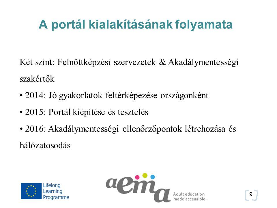 9 A portál kialakításának folyamata Két szint: Felnőttképzési szervezetek & Akadálymentességi szakértők 2014: Jó gyakorlatok feltérképezése országonként 2015: Portál kiépítése és tesztelés 2016: Akadálymentességi ellenőrzőpontok létrehozása és hálózatosodás