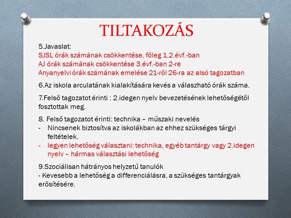 TILTAKOZÁS 5.Javaslat: SJSL órák számának csökkentése, főleg 1.2.évf.-ban AJ órák számának csökkentése 3.évf.-ban 2-re Anyanyelvi órák számának emelés