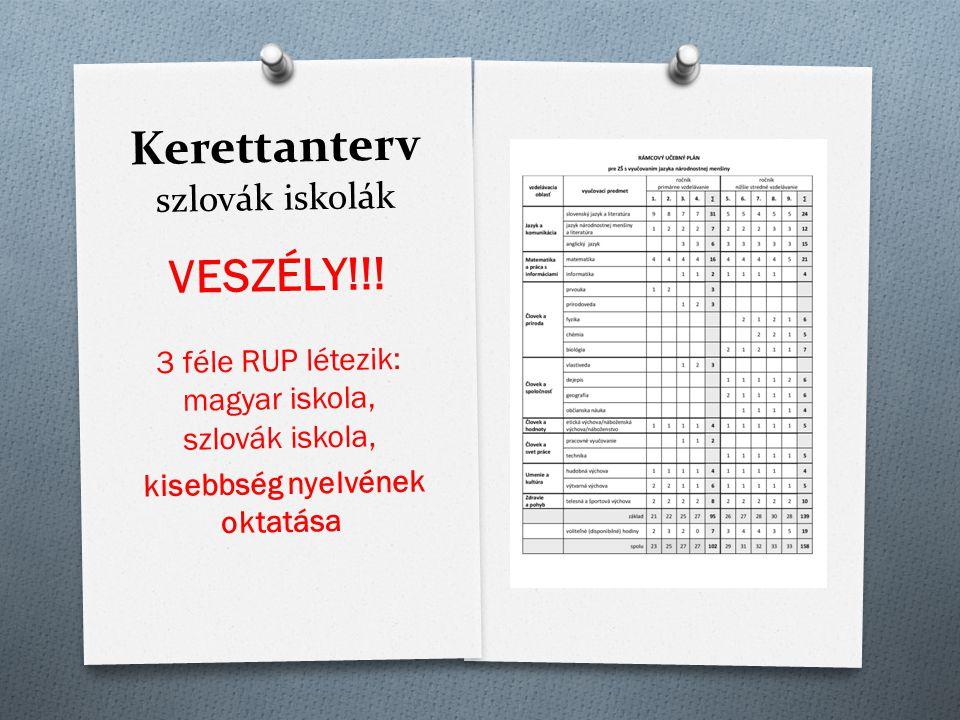 Kerettanterv szlovák iskolák VESZÉLY!!! 3 féle RUP létezik: magyar iskola, szlovák iskola, kisebbség nyelvének oktatása