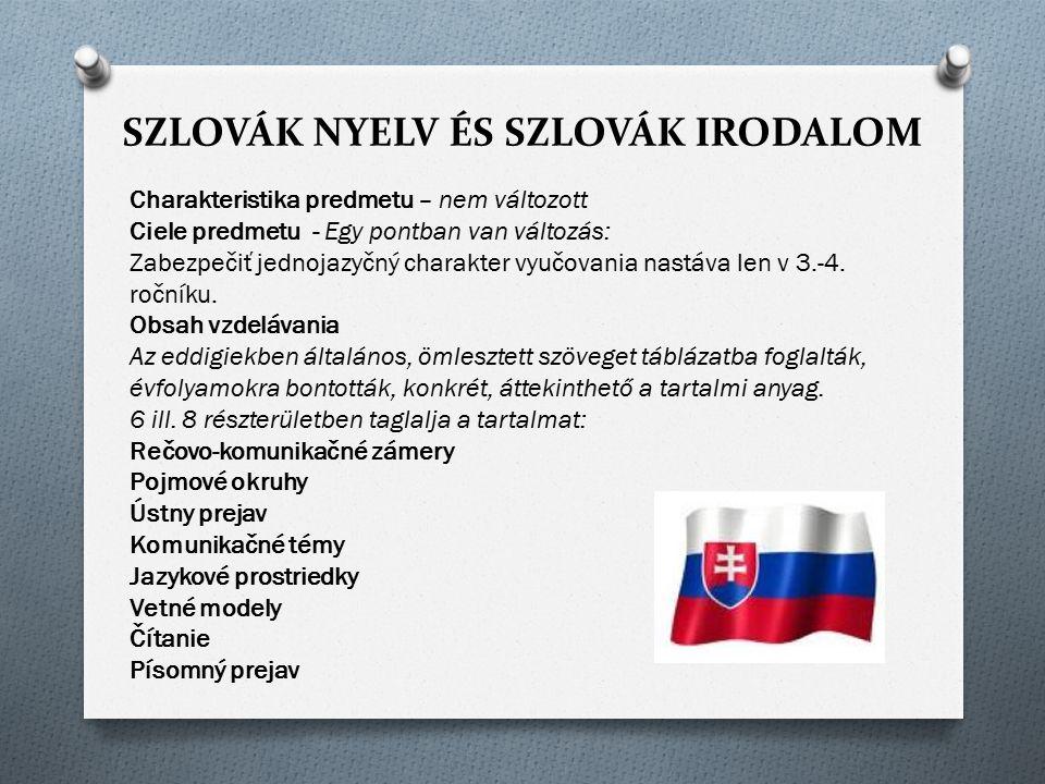 SZLOVÁK NYELV ÉS SZLOVÁK IRODALOM Obsahový štandard - változások 1.ročník 1.