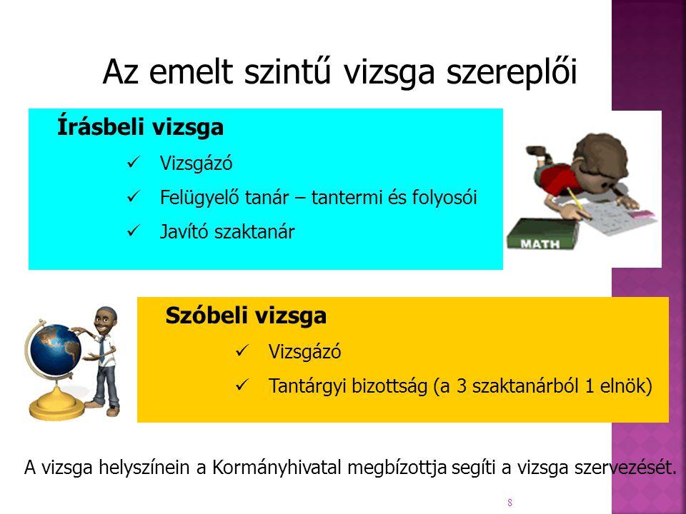 9  Emelt szintű képzésre jelentkezés május 10-ig  Választható tárgyak:  Magyar, matek (szakmákhoz ajánlatos!), töri, közismereti infó (a, b), föci, idegen nyelv, tesi, szakmai érettségi tárgy  Nem kötelező választani, csak lehetőség, de némelyik felvételihez erősen ajánlott.