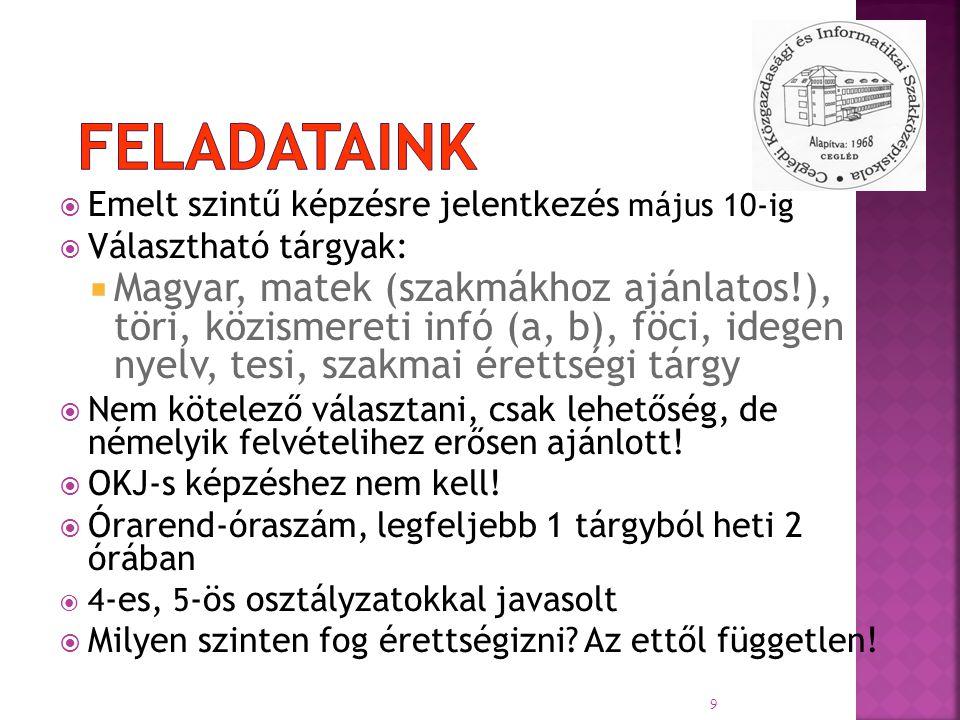 10 10.A  Magyar 3  Tört. 8  Mat. 15  Angol 1  Tesi 2  Infó 1 10.